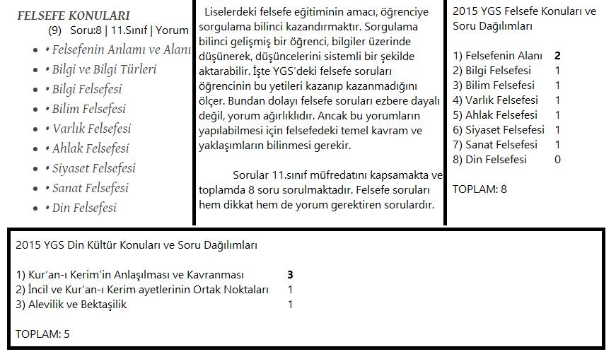 ygs-fel - MehmetKYGSZ
