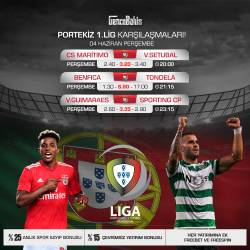 04.06.2020 Portekiz