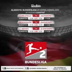 06.06.2020 Bundesliga 2